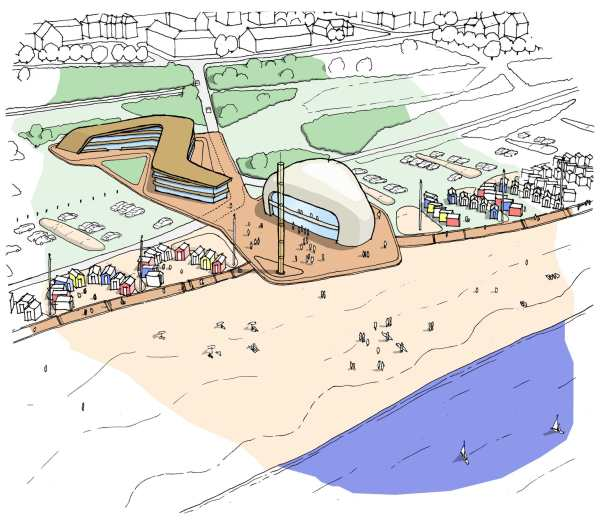 Watersports Centre Feasibility Study