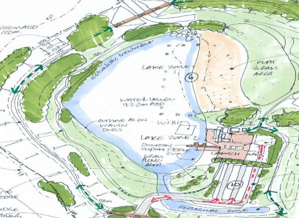 watersports activity centre feasibility study